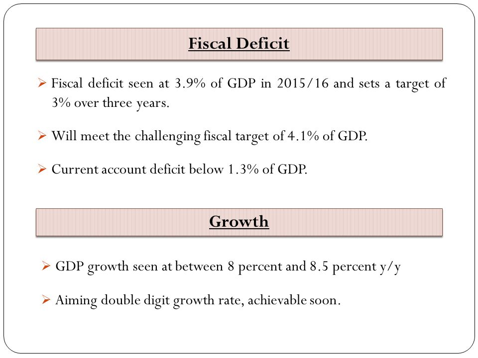 Fiscal Deficit Fiscal deficit seen at 3.9% of GDP in 2015/16 and sets a target of 3% over three years.