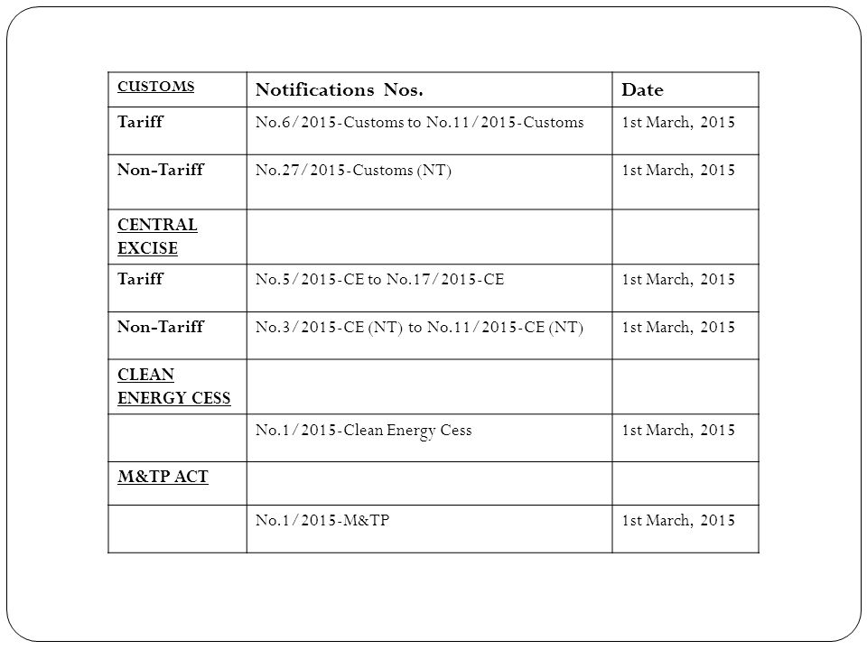 Notifications Nos. Date Tariff No.6/2015-Customs to No.11/2015-Customs