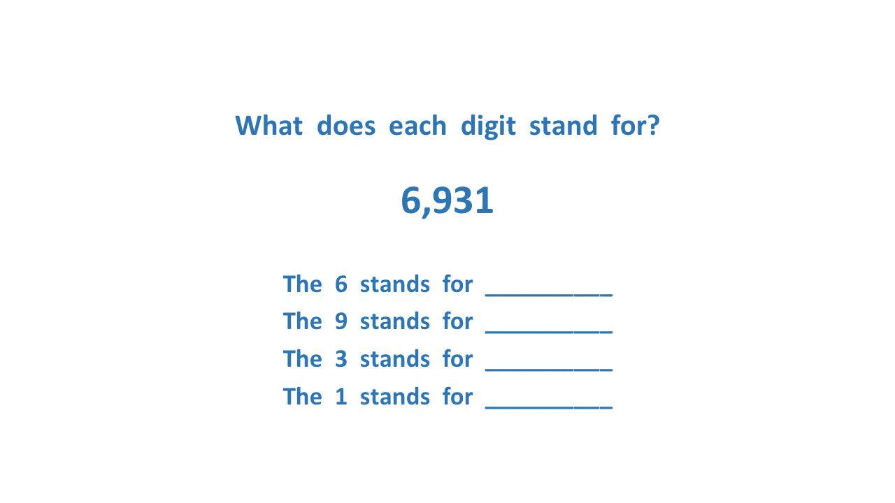 6,931 What does each digit stand for The 6 stands for __________