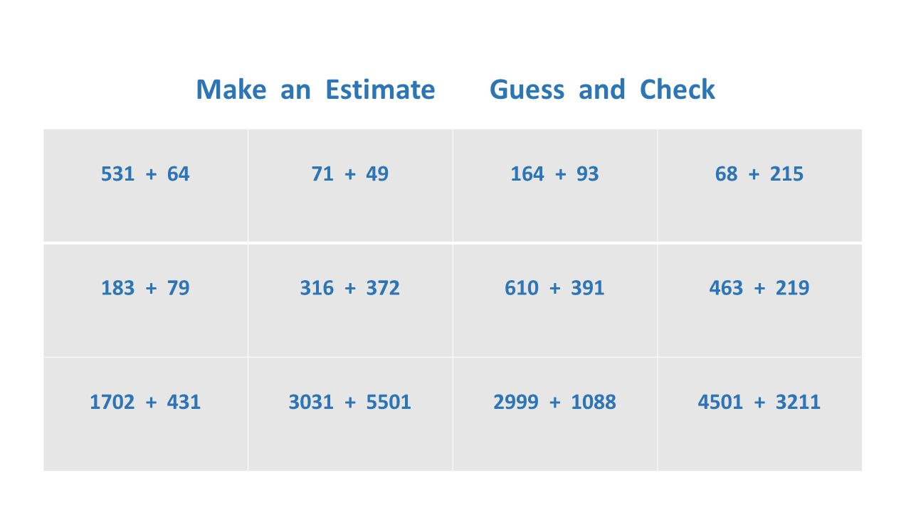 Make an Estimate Guess and Check