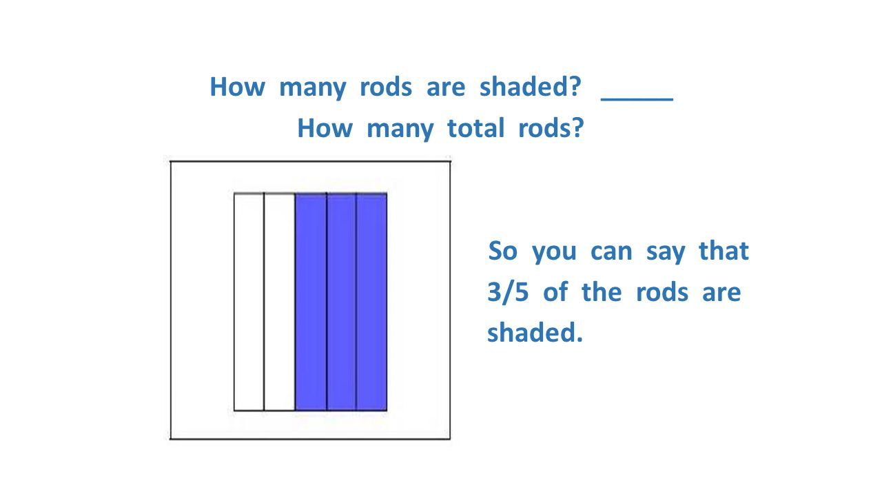 How many rods are shaded. _____ How many total rods