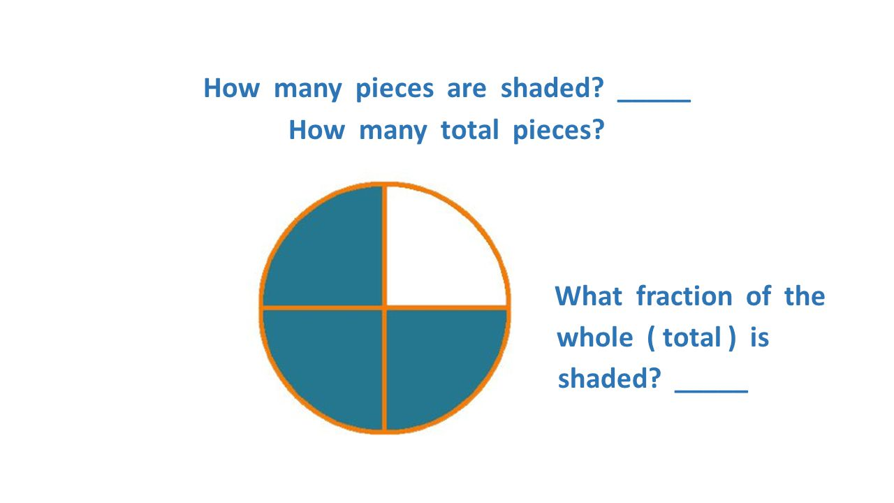 How many pieces are shaded. _____ How many total pieces