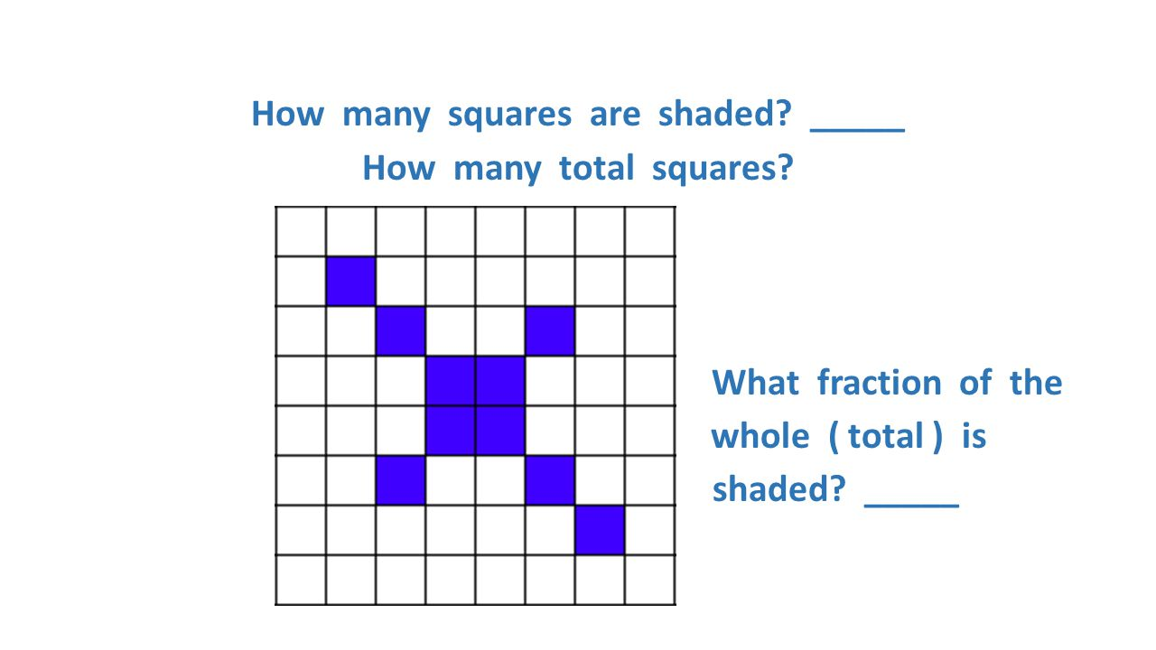How many squares are shaded. _____ How many total squares