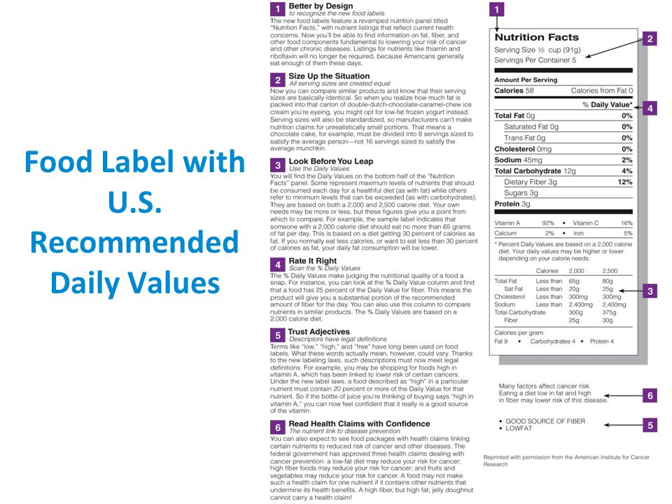Food Label with U.S. Recommended Daily Values