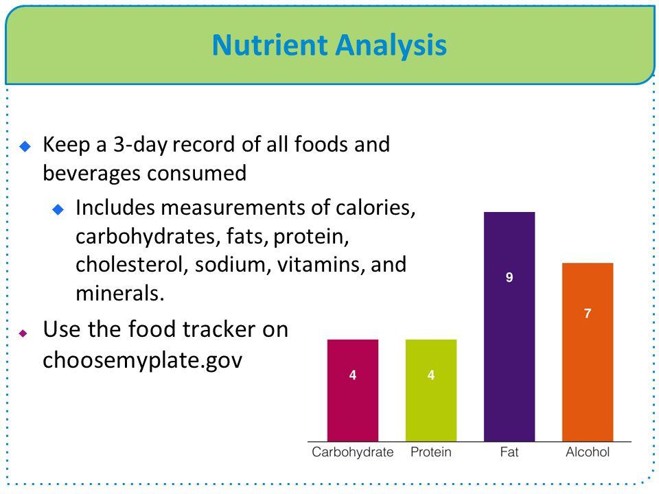Nutrient Analysis Use the food tracker on choosemyplate.gov