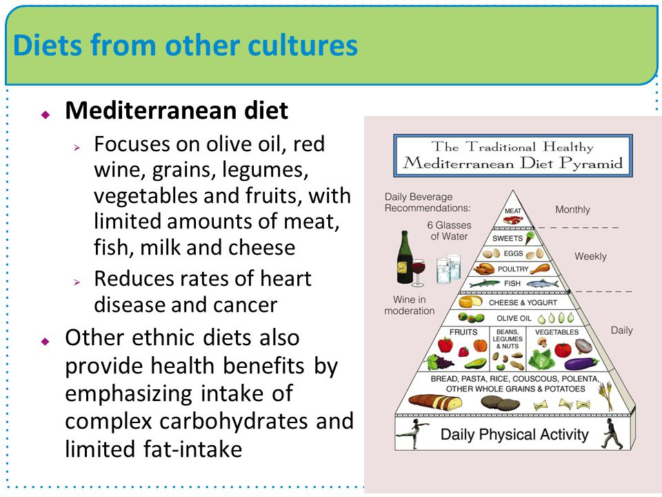 Diets from other cultures