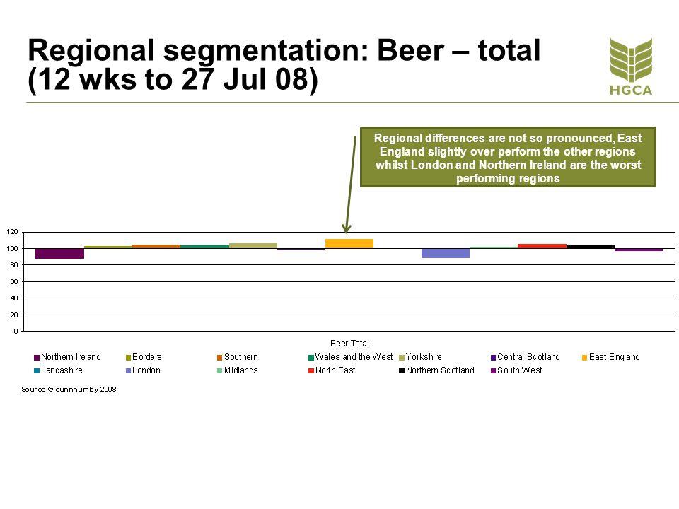 Regional segmentation: Beer – total (12 wks to 27 Jul 08)