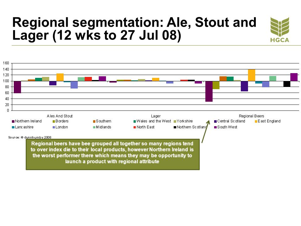 Regional segmentation: Ale, Stout and Lager (12 wks to 27 Jul 08)