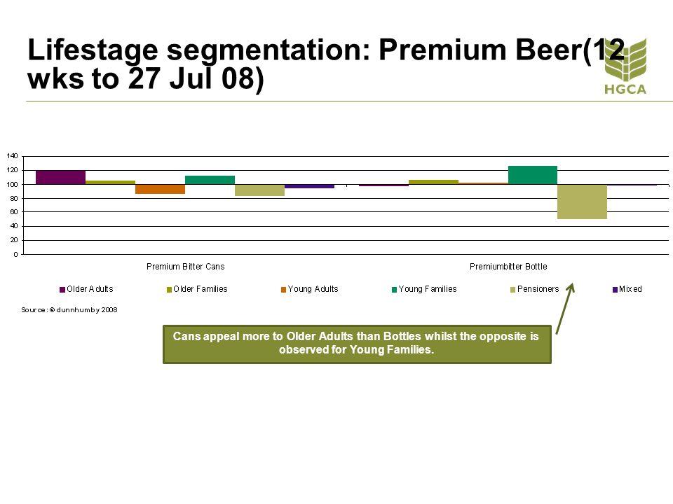 Lifestage segmentation: Premium Beer(12 wks to 27 Jul 08)