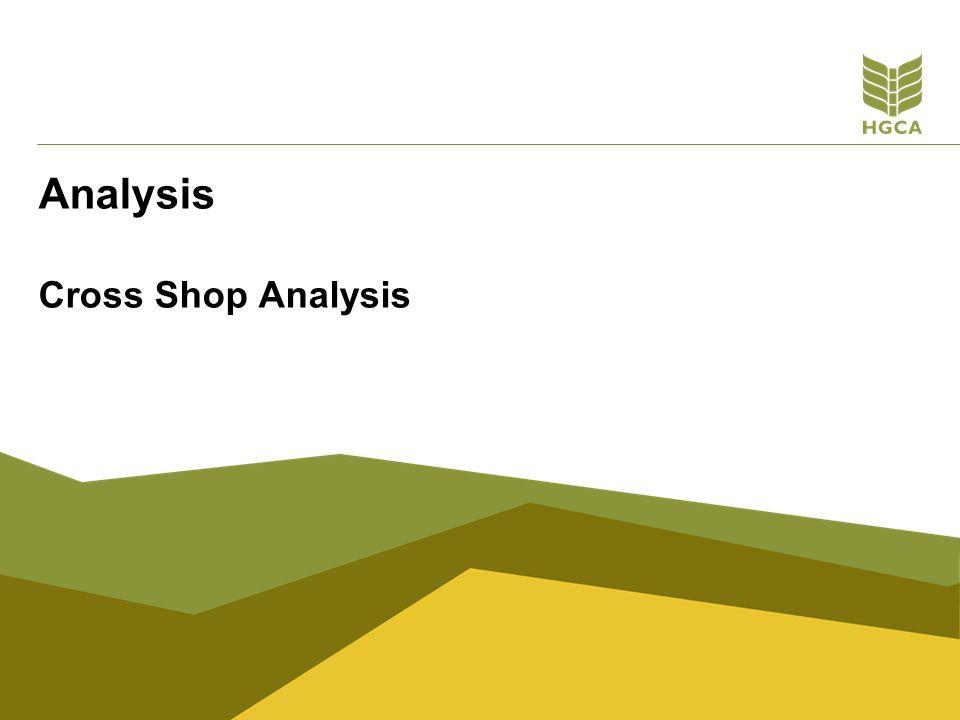 Analysis Cross Shop Analysis
