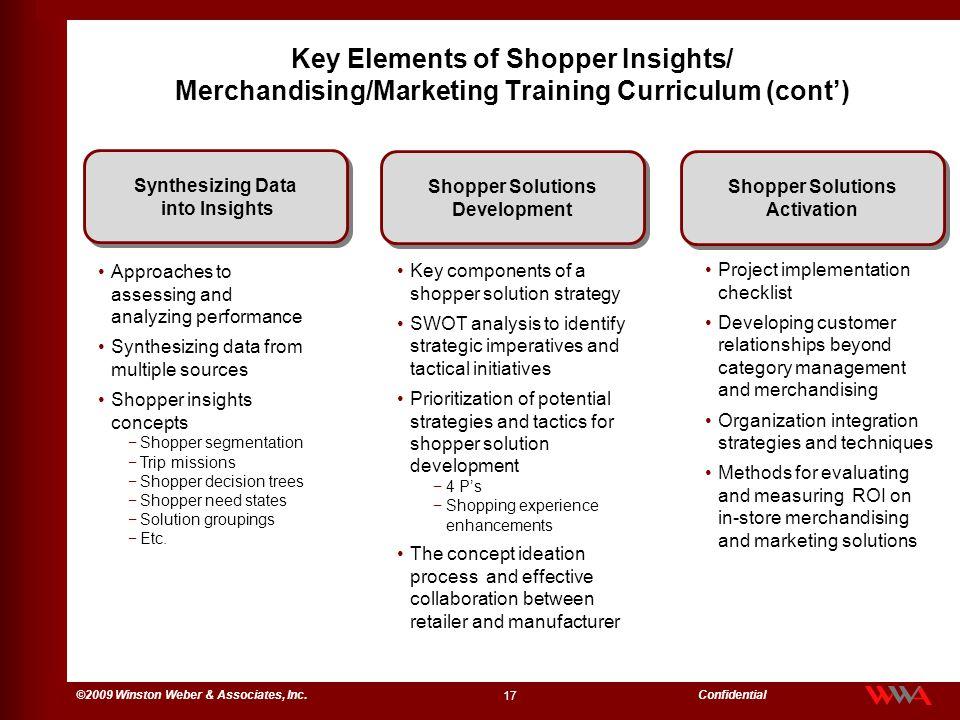 Shopper Solutions Development Shopper Solutions Activation