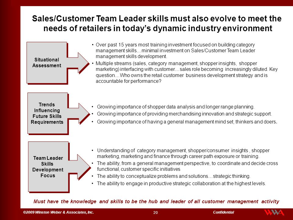 Sales/Customer Team Leader skills must also evolve to meet the