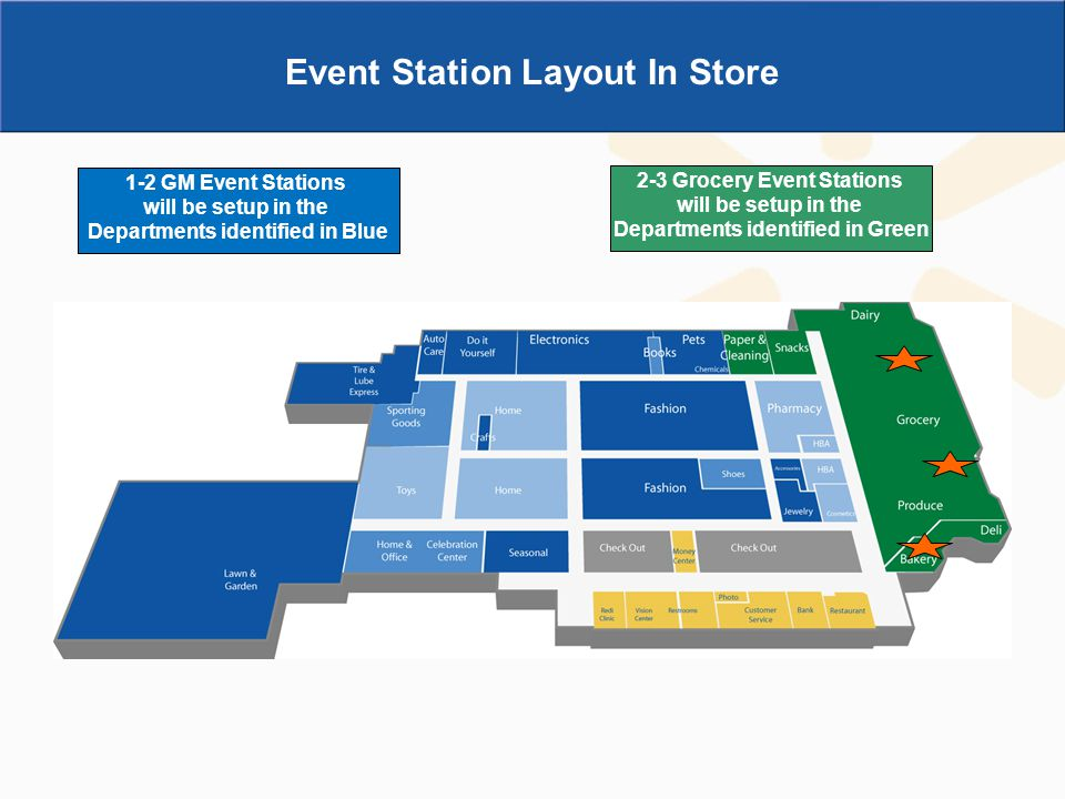 Event Station Layout In Store