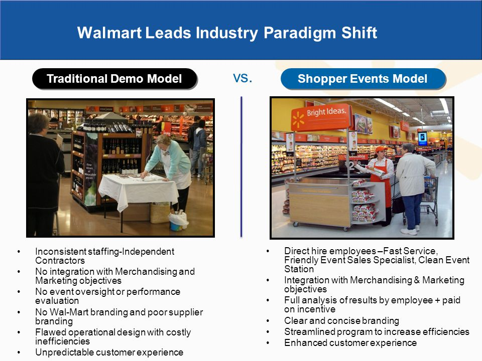 Walmart Leads Industry Paradigm Shift