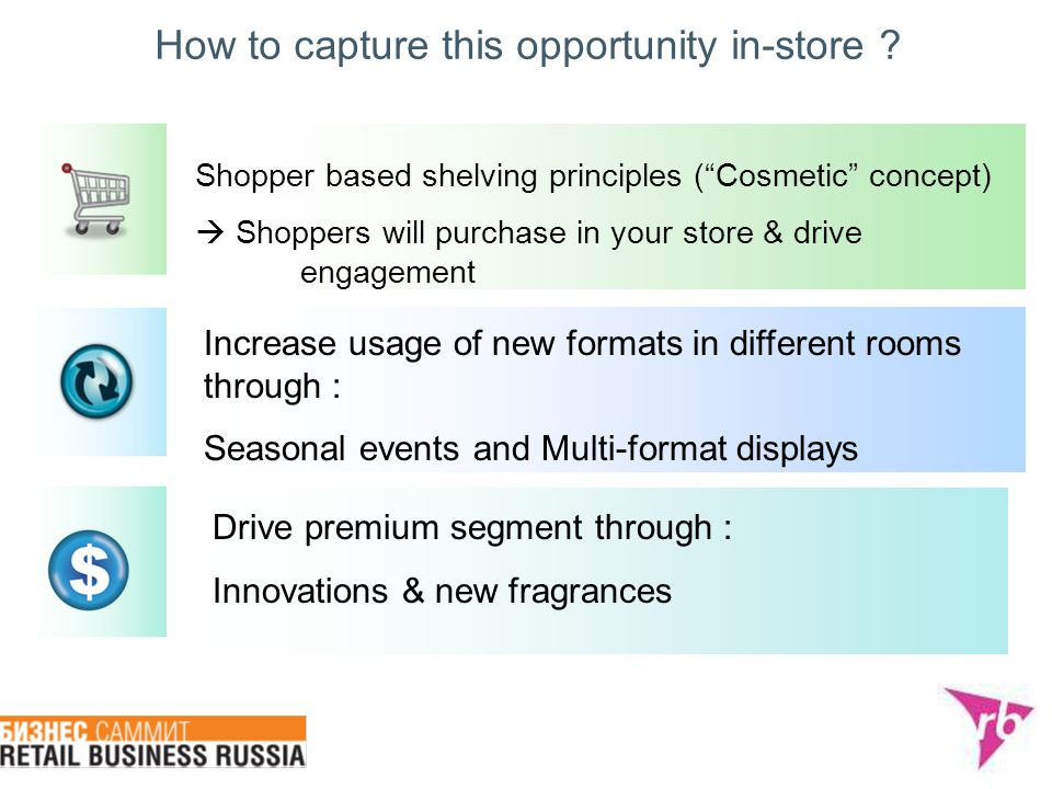 How to capture this opportunity in-store
