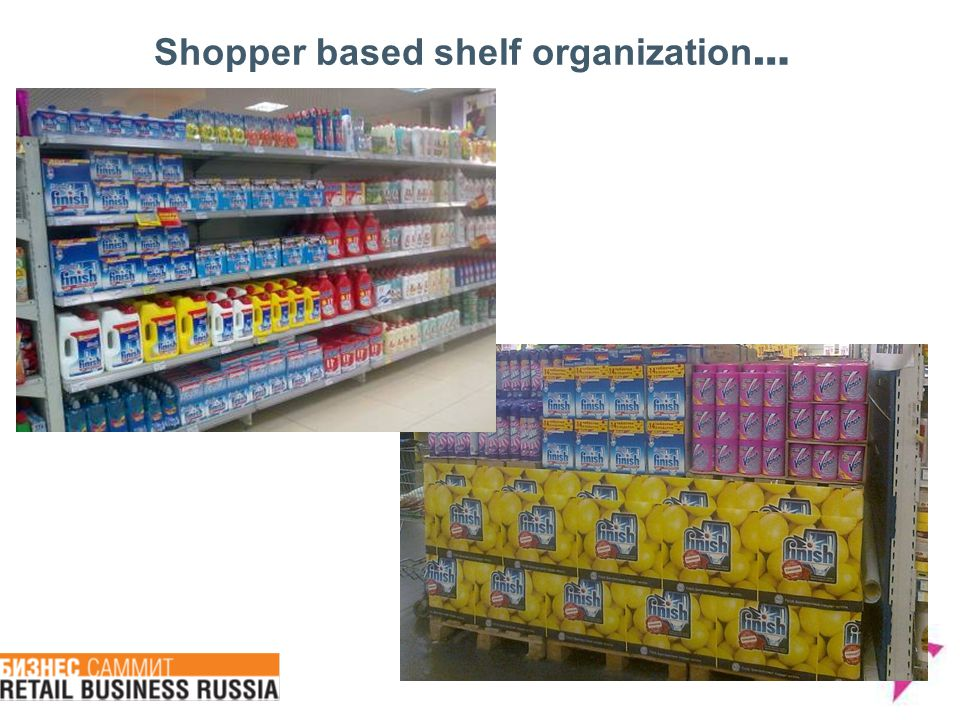 Shopper based shelf organization…