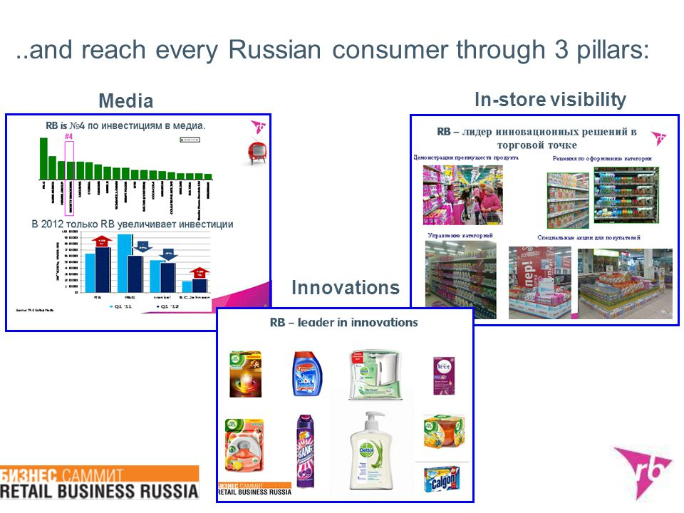 ..and reach every Russian consumer through 3 pillars: