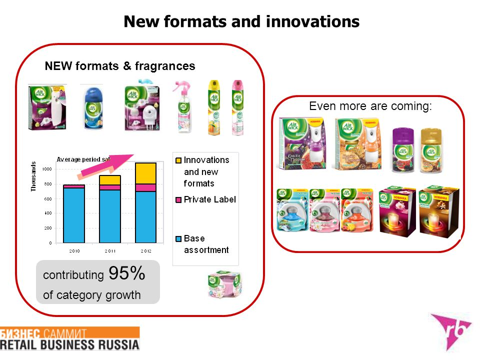 New formats and innovations