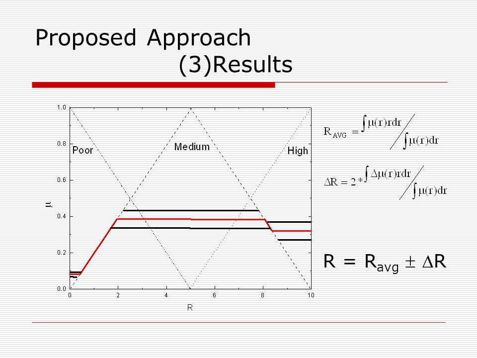 Proposed Approach (3)Results