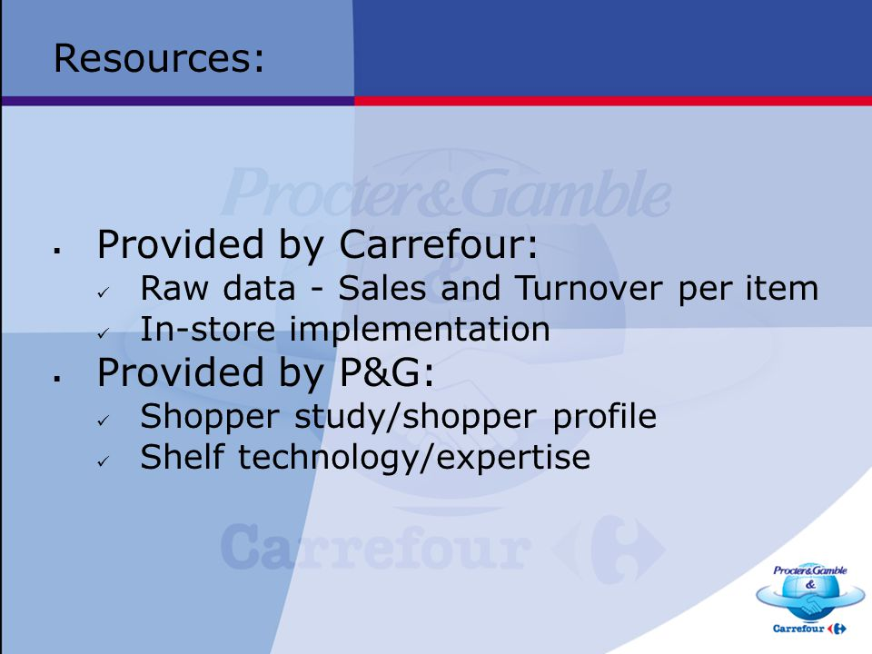 Provided by Carrefour: