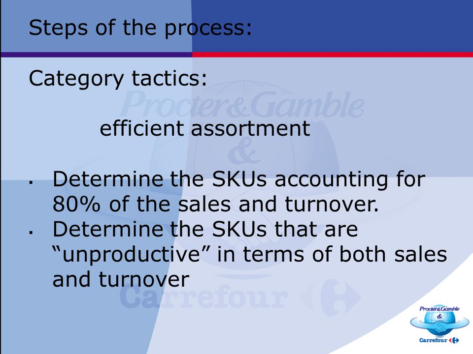 Steps of the process: Category tactics: efficient assortment. Determine the SKUs accounting for 80% of the sales and turnover.