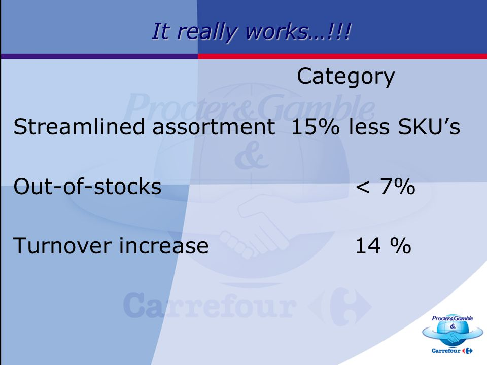 Streamlined assortment 15% less SKU's Out-of-stocks < 7%