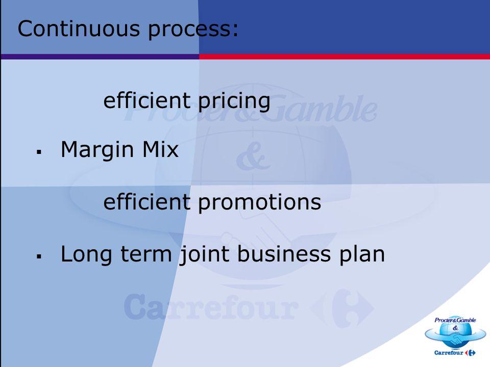 Long term joint business plan