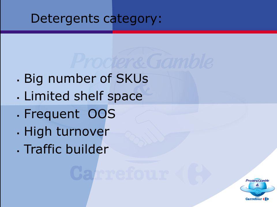 Detergents category: Big number of SKUs. Limited shelf space.
