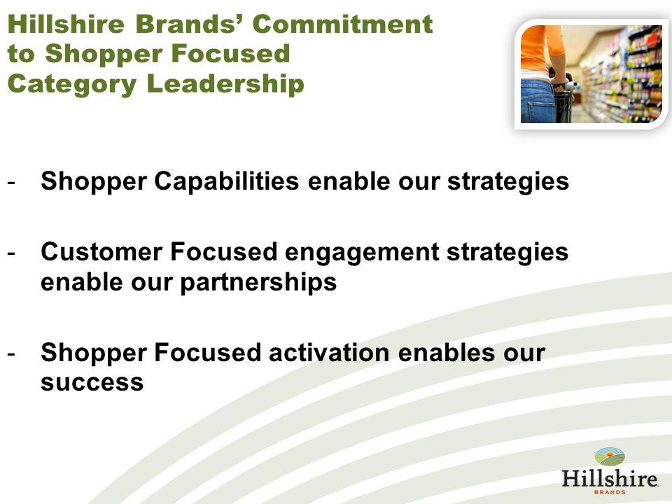 Hillshire Brands' Commitment to Shopper Focused Category Leadership