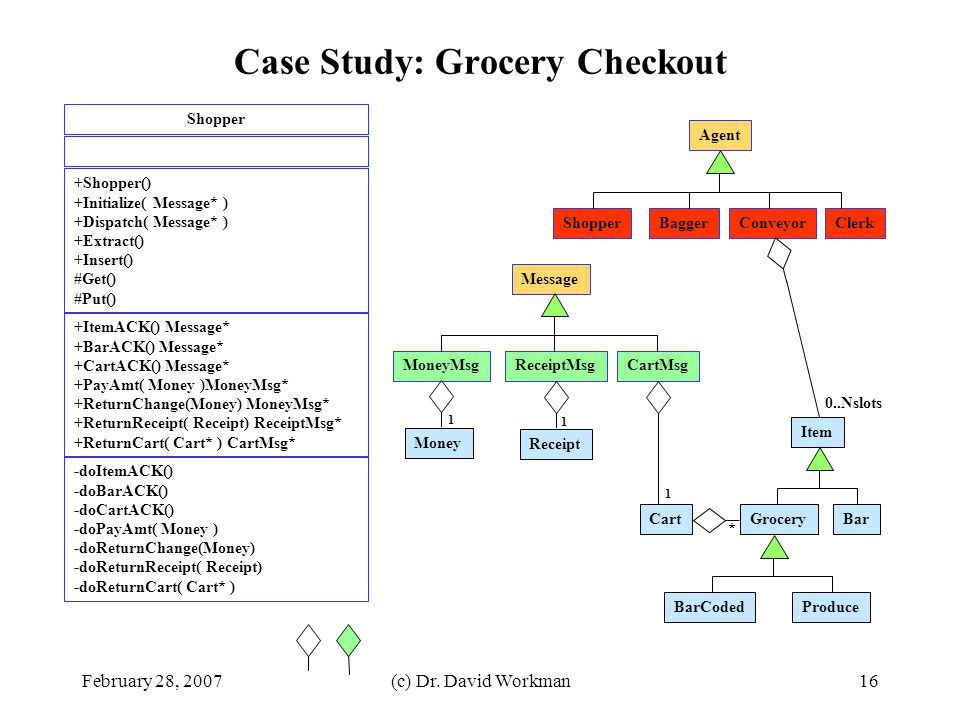 Case Study: Grocery Checkout