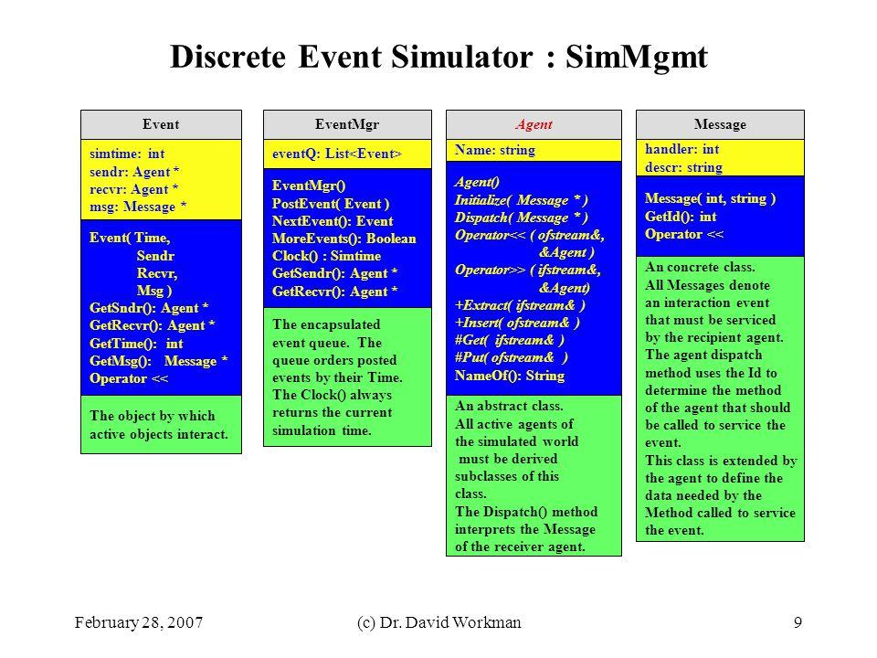 Discrete Event Simulator : SimMgmt