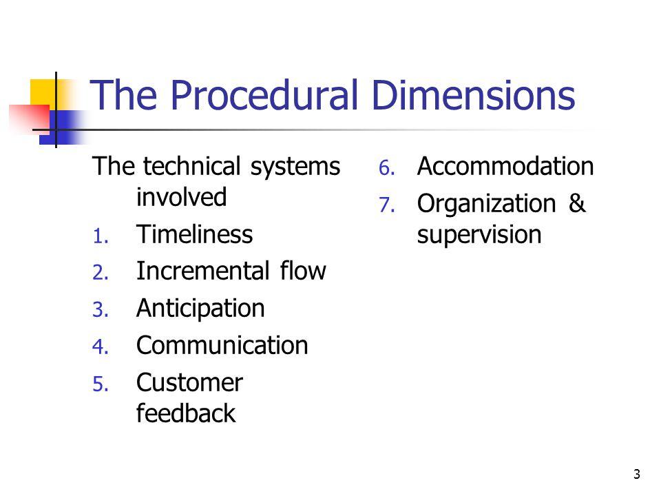 The Procedural Dimensions