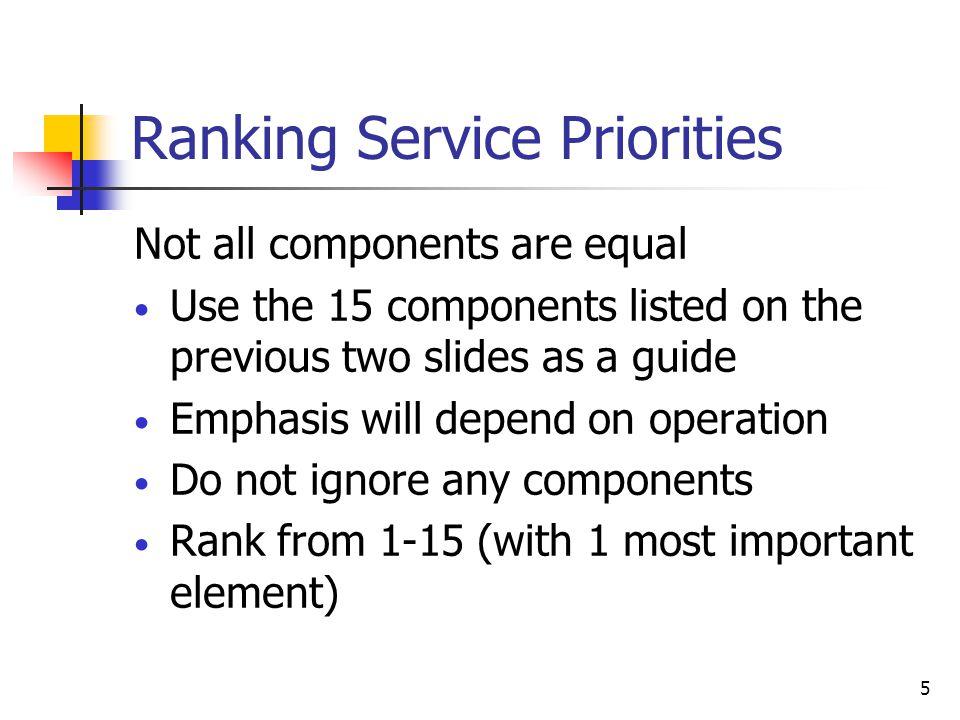 Ranking Service Priorities