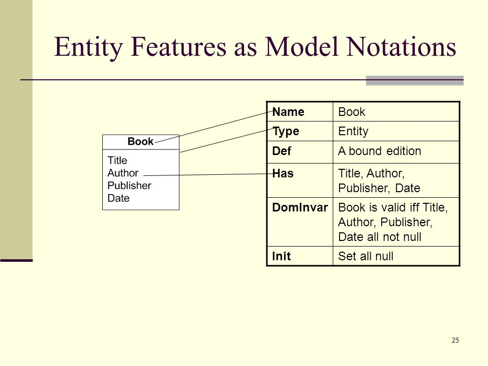 Entity Features as Model Notations