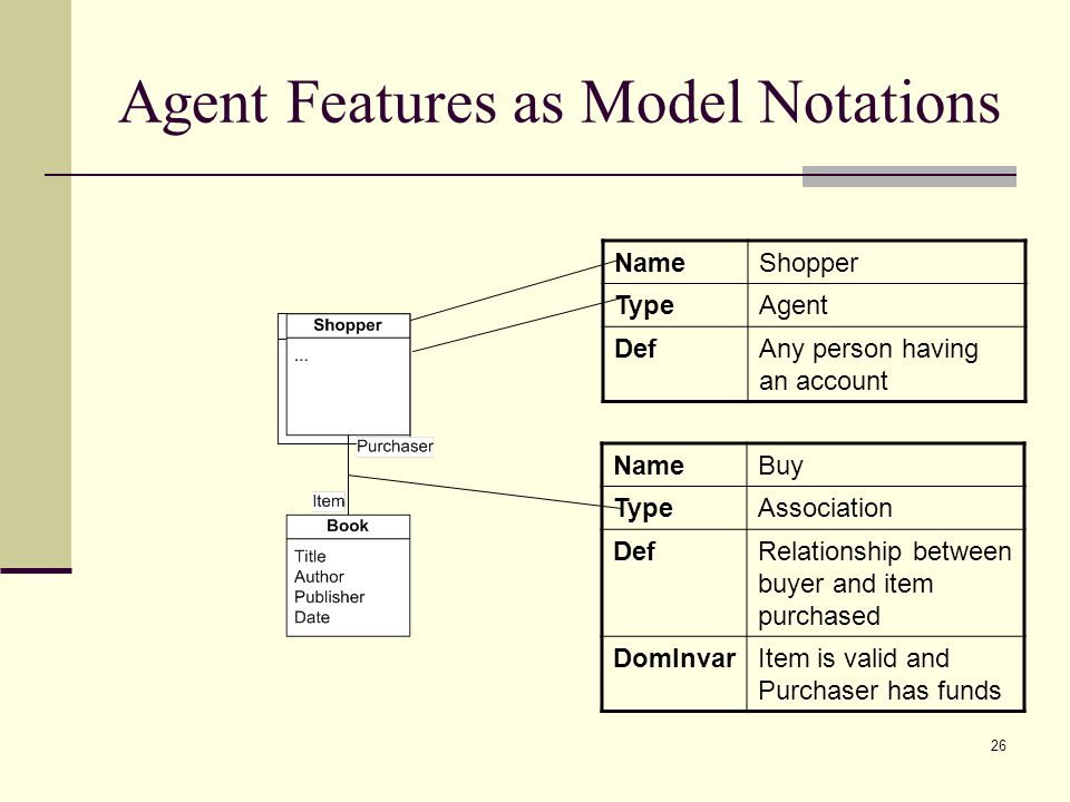 Agent Features as Model Notations