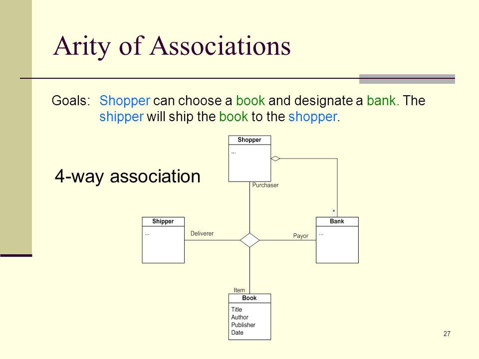 Arity of Associations 4-way association