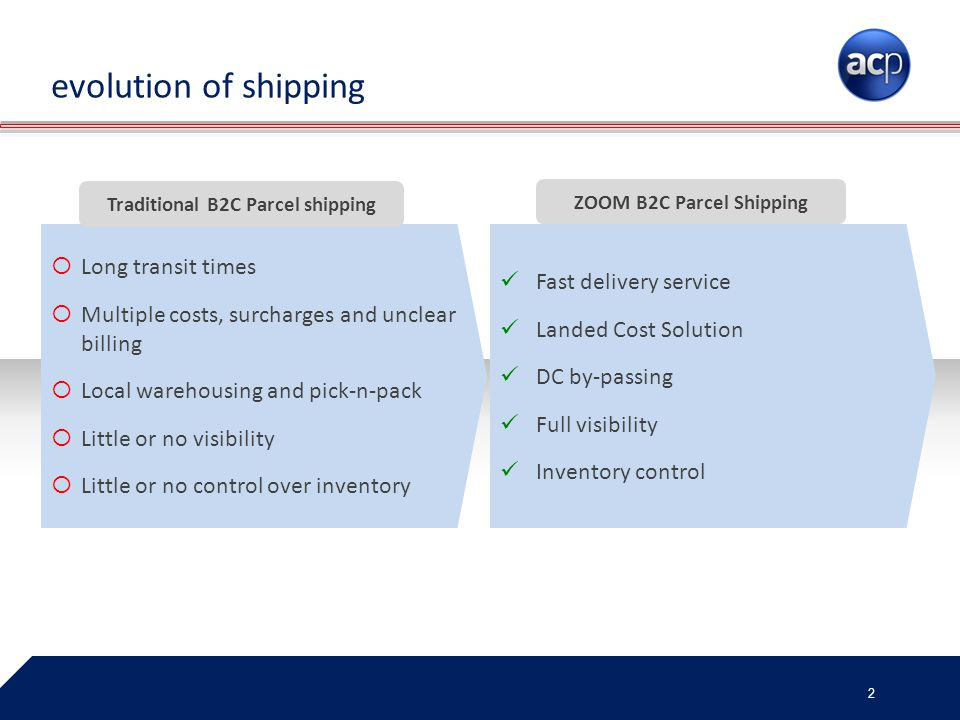 Traditional B2C Parcel shipping ZOOM B2C Parcel Shipping