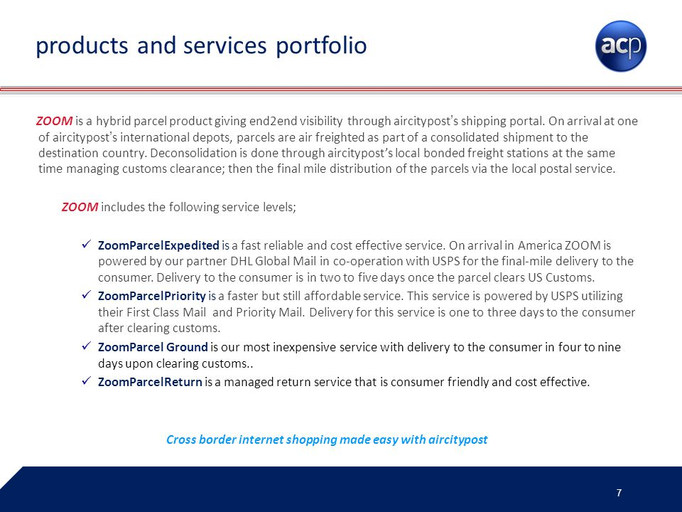 products and services portfolio