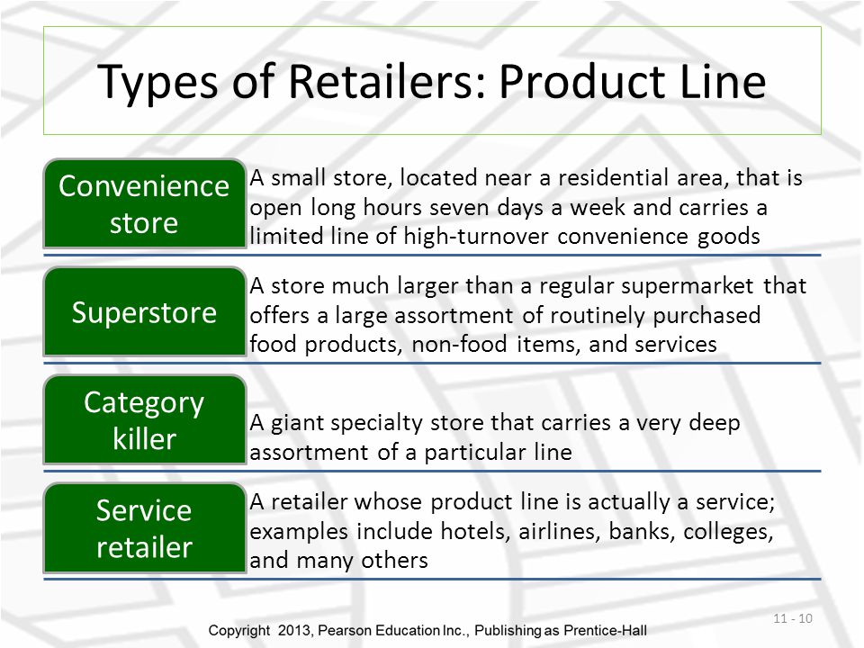 Types of Retailers: Product Line