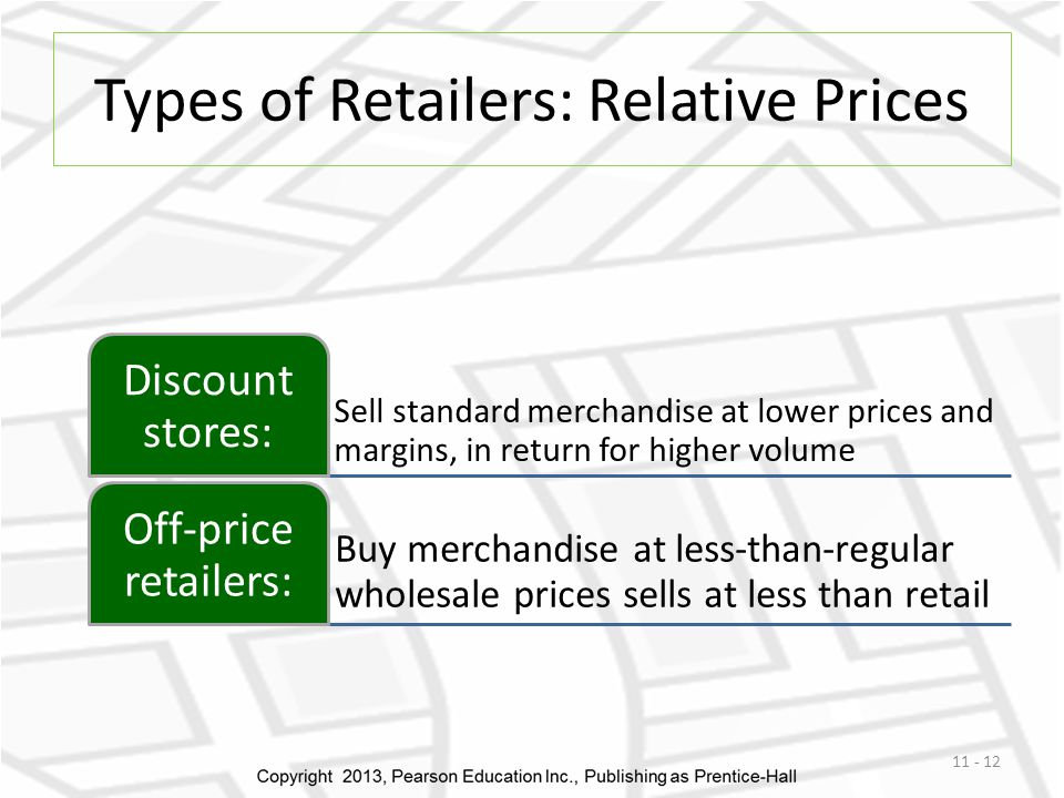 Types of Retailers: Relative Prices