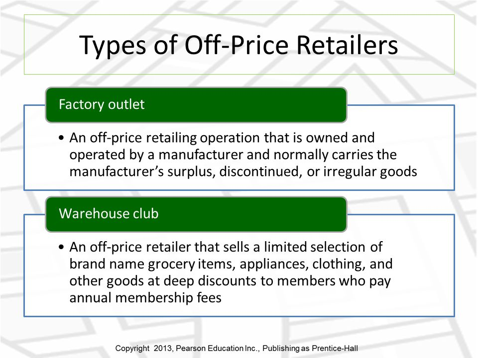 Types of Off-Price Retailers