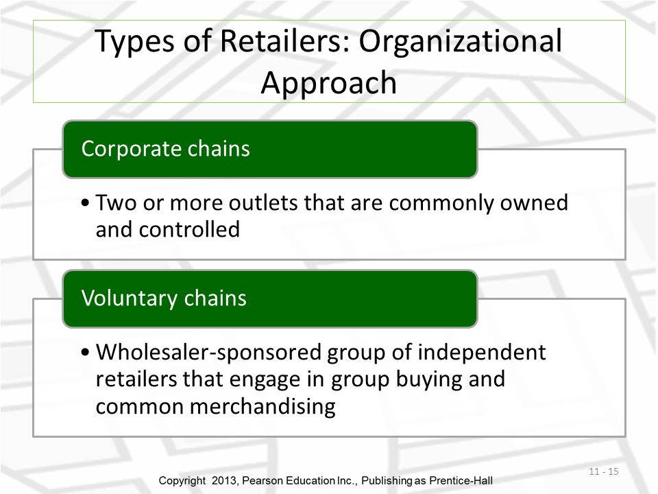 Types of Retailers: Organizational Approach