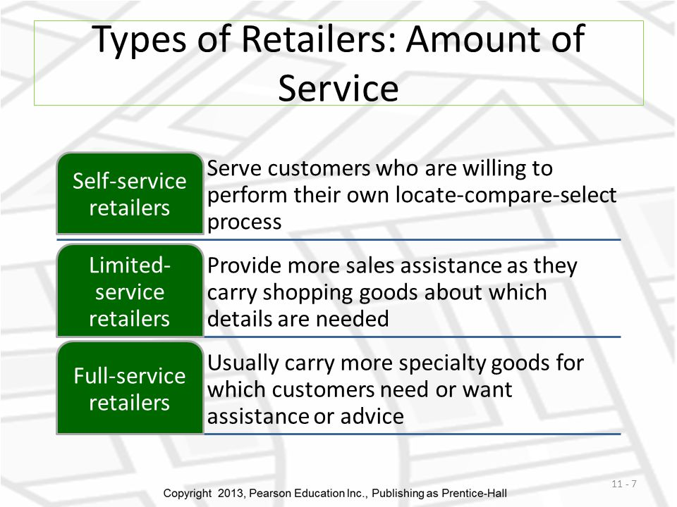 Types of Retailers: Amount of Service