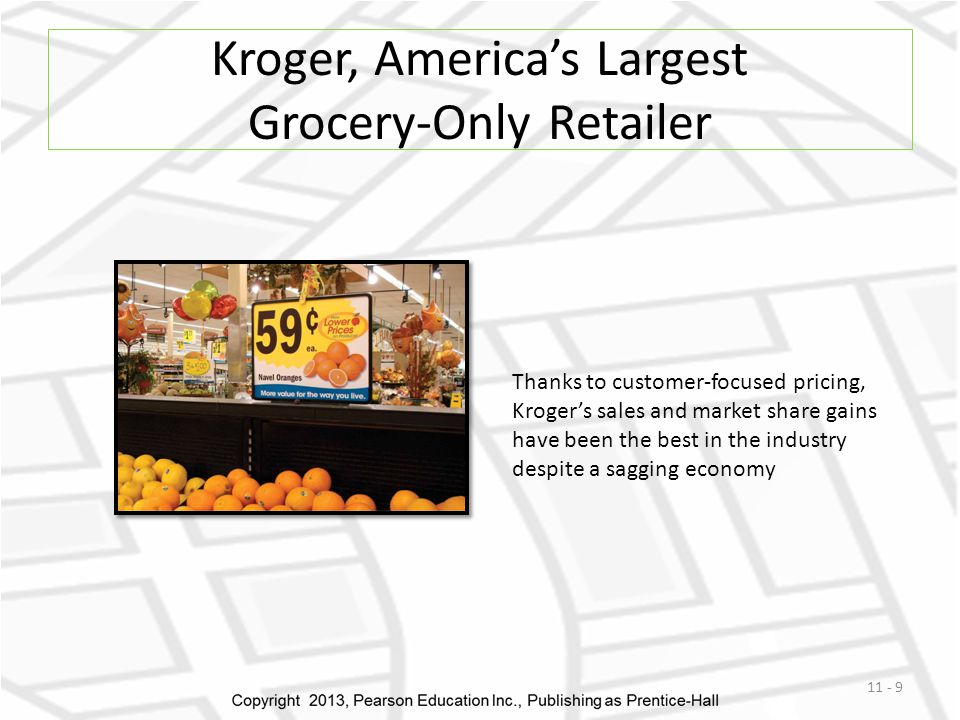 Kroger, America's Largest Grocery-Only Retailer