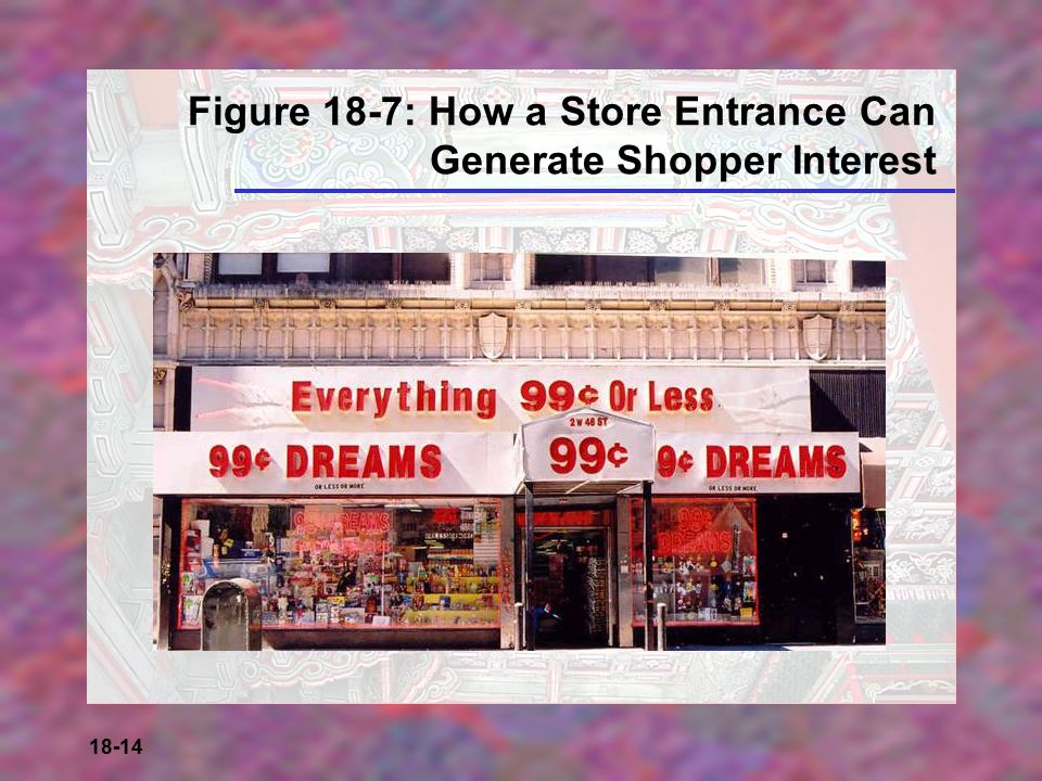 Figure 18-7: How a Store Entrance Can Generate Shopper Interest