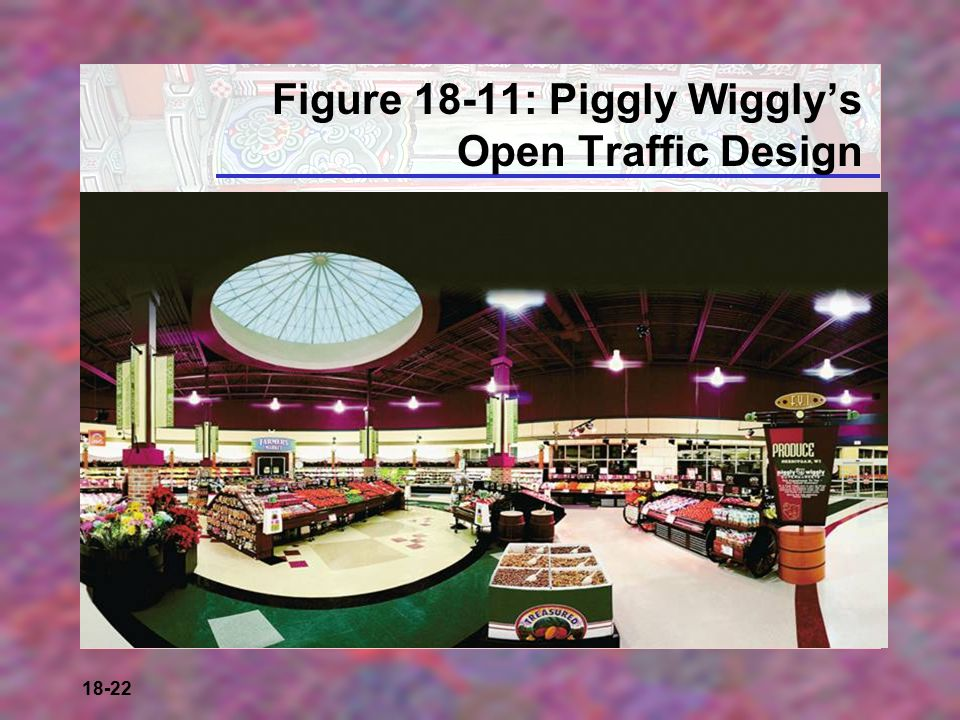 Figure 18-11: Piggly Wiggly's Open Traffic Design