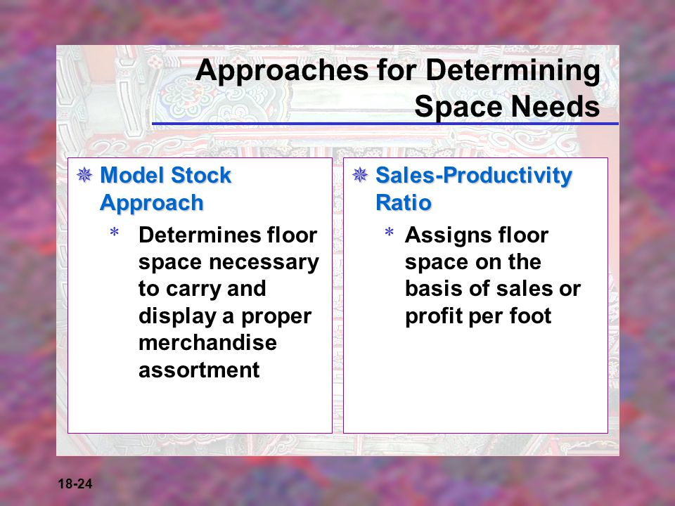 Approaches for Determining Space Needs