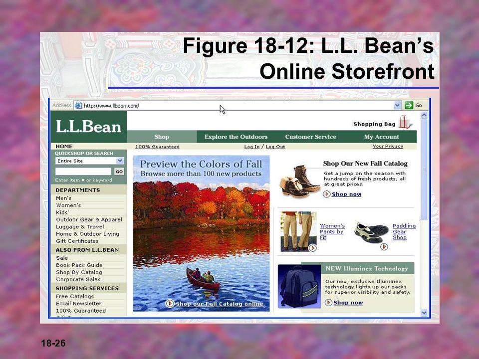 Figure 18-12: L.L. Bean's Online Storefront