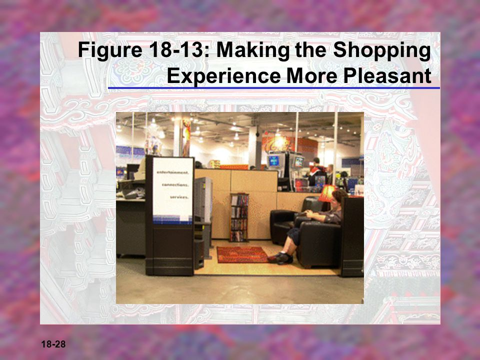Figure 18-13: Making the Shopping Experience More Pleasant