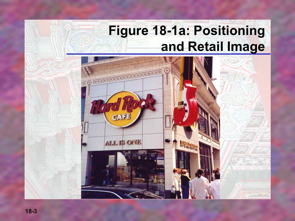 Figure 18-1a: Positioning and Retail Image